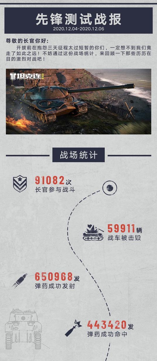图二:一共有59911辆战车被击毁.jpg